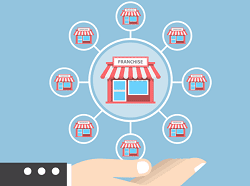 Franchising Insights from a franchisor, franchisee and franchise consultant